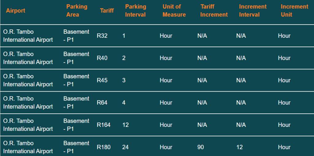 OR Tambo airport parking tariff P1 Basement