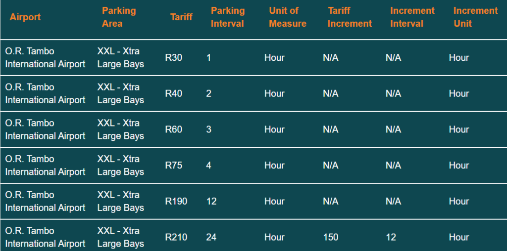 OR Tambo airport parking tariff extra large bays