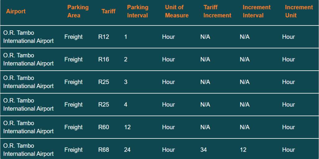 OR Tambo airport parking tariff freight