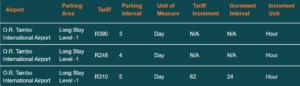 OR-Tambo-airport-parking-tariff-long-stay