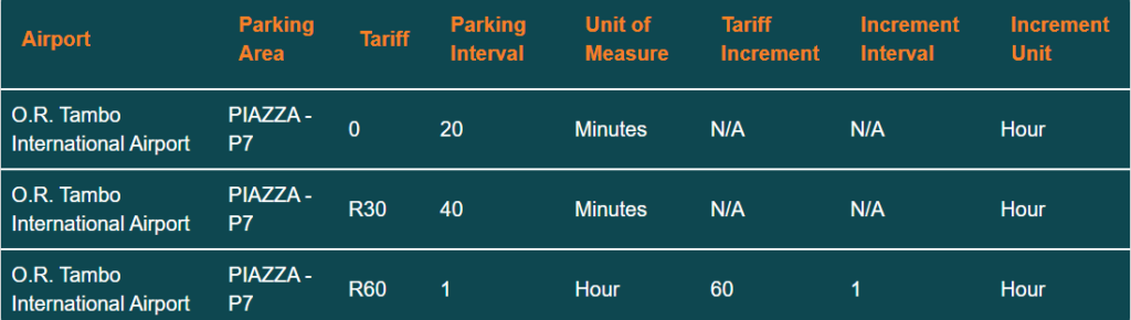 OR Tambo airport parking tariff piazza