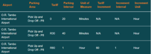 OR Tambo airport parking tariff pick up and drop off P8