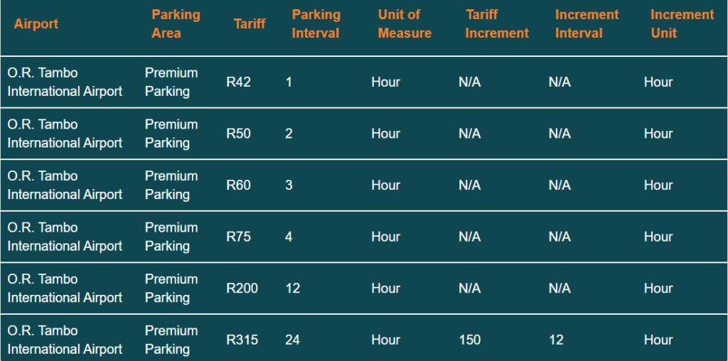 OR Tambo airport parking tariff premium